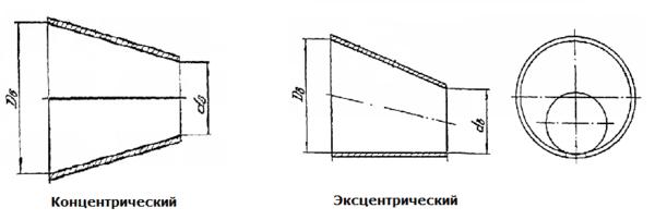 Сварные переходы ОСТ 34.10-753-97